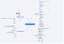 GWK Daten Design 2015