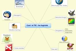 Com' et TIC : les logiciels