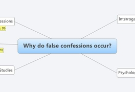 Why do false confessions occur?