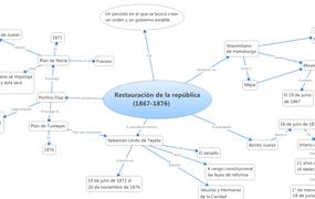 Restauración de la república                     (1867-1876)
