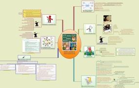 ESCRIBIR  Y EXPONER UN ARTÍCULO CIENTÍFICO EN GRUPO USANDO LAS TICS