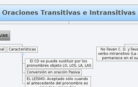 Oraciones Transitivas e Intransitivas