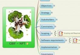 GBIF - NPT
