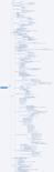 プログラミングC#(2)