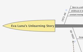 Eva Luna's Unlearning Story
