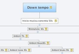 Down tempo