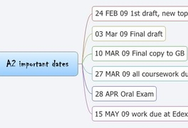 A2 important dates