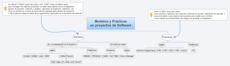 Modelos y Prácticas en proyectos de Software