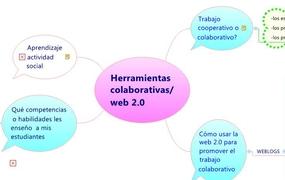Herramientas colaborativas/web 2.0