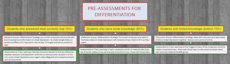 M 6 U2 A3 Pre-Assessments for Differentiation