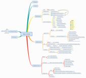 Sysadmin Linux CentOS