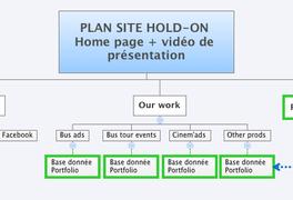 PLAN SITE HOLD-ON Home page + vidéo de présentation