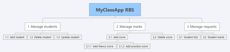 MyClassApp RBS