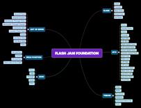 Flash Jam Foundation