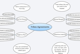 Tribes Agreements