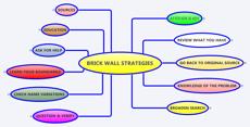 BRICK WALL STRATEGIES
