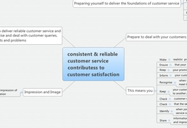 consistent & reliable customer service contributess to customer satisfaction