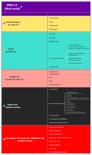 WEB 2.0 (Web social)