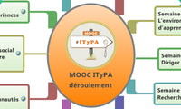 MOOC ITyPA 
