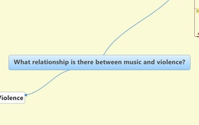 What relationship is there between music and violence?