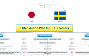 5 Step Action Plan for ELL Learners