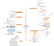 拼车业务分析 (拼车核心价值:低价,多用户,资源的充分利用)