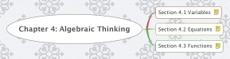 Chapter 4: Algebraic Thinking