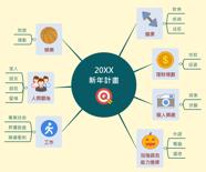 20XX 新年計畫