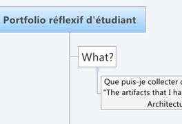 Portfolio réflexif d'étudiant