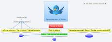 Aproximaciones a Twitter