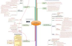 E-Learning -  Travail Collaboratif en communauté virtuelle