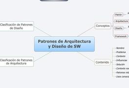 Patrones de Arquitectura y Diseño de SW
