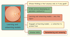 Learning and unlearning models