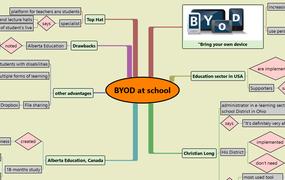 BYOD at school