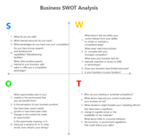 SWOT Analysis from XMind 8 Templates