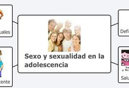 Sexo y sexualidad en la adolescencia