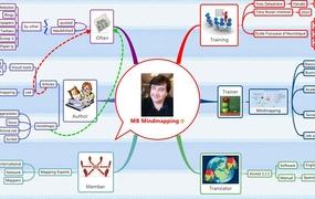 MB Mindmapping