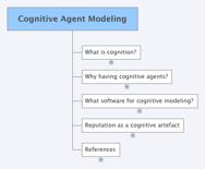 Cognitive Agent Modeling