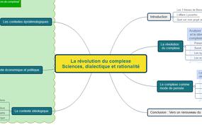 La révolution du complexe Sciences, dialectique et rationalité